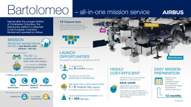 Infographic-Bartolomeo-EN