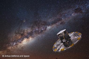 Gaia mapping Milky Way stars