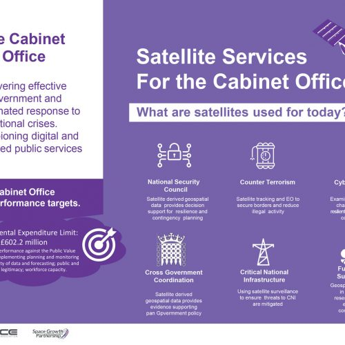 Click here to view the infographic about Satellite Services for the Cabinet Office