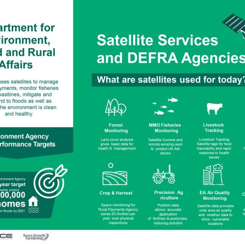 Click here to view the infographic about Satellite Services for DEFRA Agencies