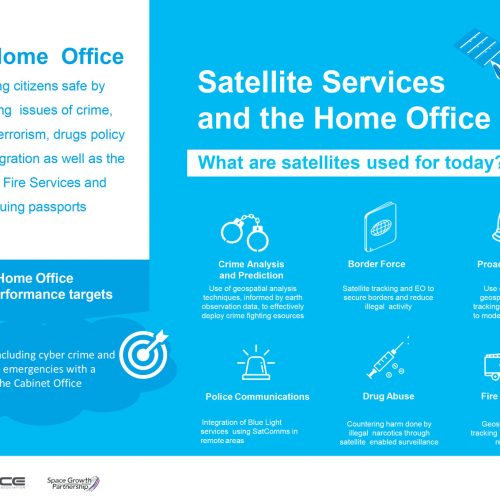 Click here to view the infographic about Satellite Services for the Home Office